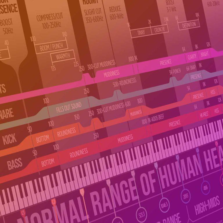 Mix Chart Infographic Blog Img